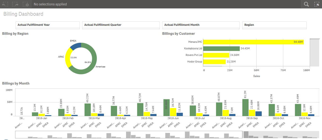 Oracle EBS Qlik Billing Dashboard
