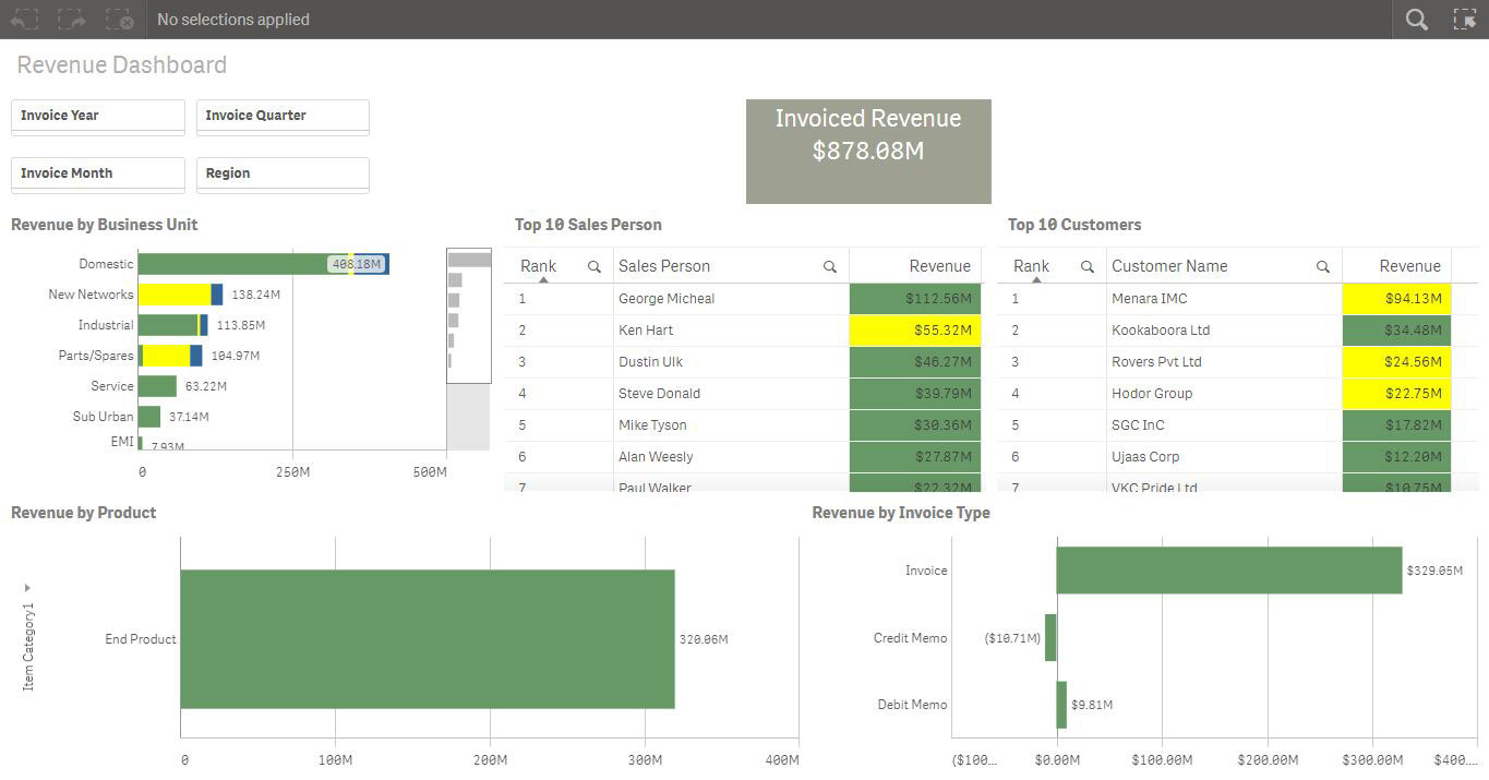 Oracle EBS Qlik Revenue Dashboard